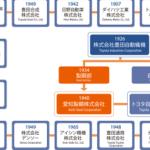 日本の家は、開放的で互いにつながっている